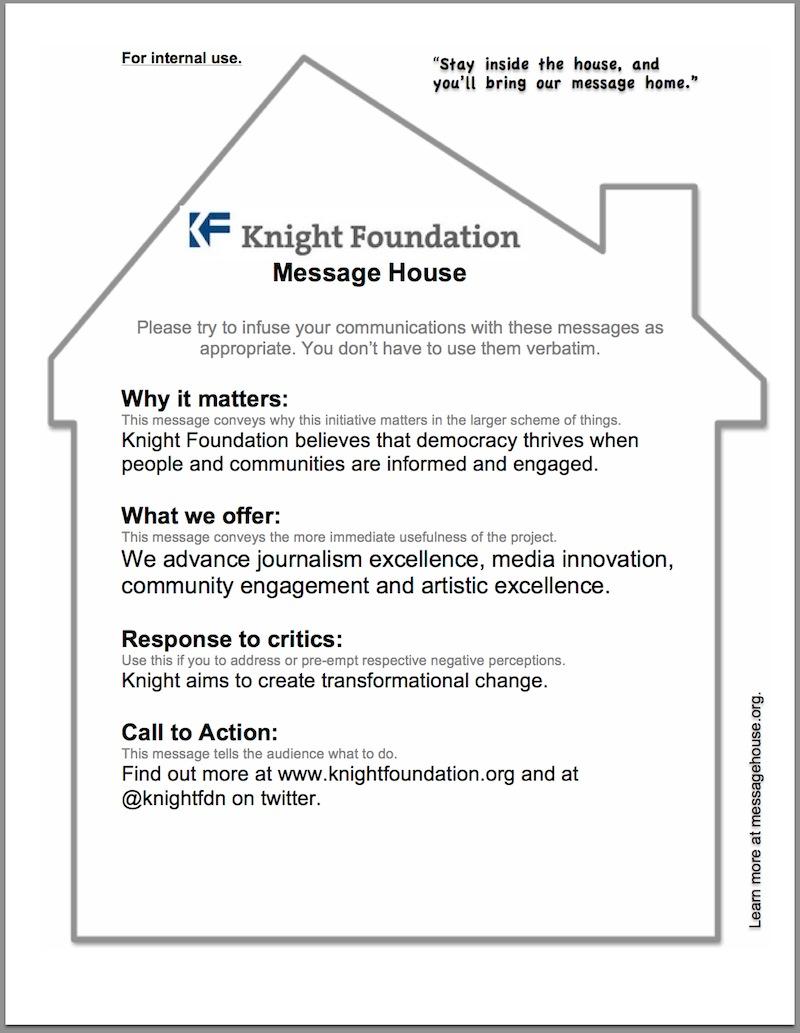 message house examples kf message house example large